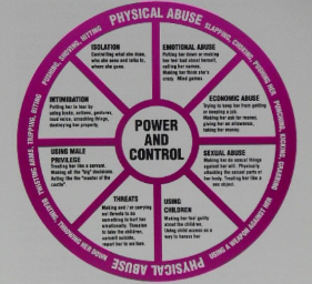 Violence Wheel from the Paisley & District Women's Aid Annual Report 1997-1998