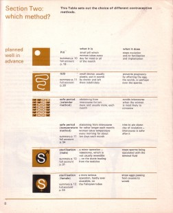 Which? Contraceptives pamphlet - more contraceptive options