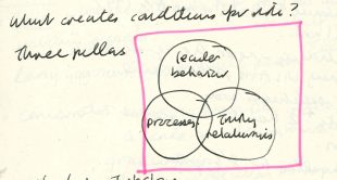 A photograph of a handwritten page from Adele's Clore Fellowship notebook with text that reads 'What creates conditions for risk?' Accompanied by a diagram that is highlighted, of three interlinked circles titled 'Three pillars'. Within the three individual circles the text 'leader behaviour, processes, trusting relationships' is written