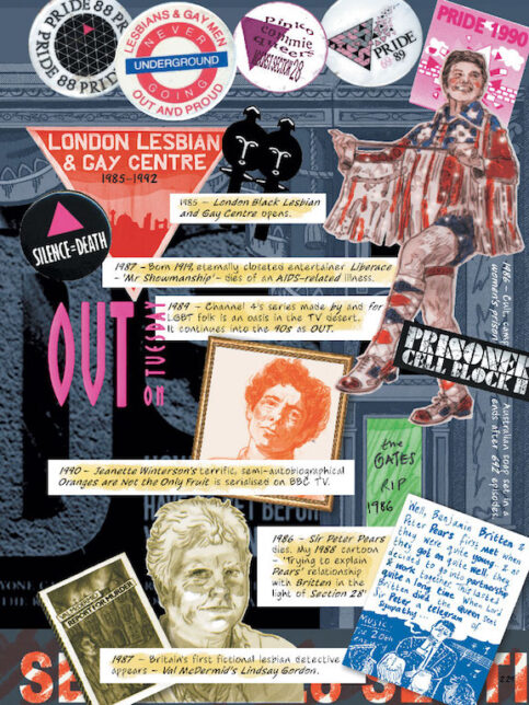 Image shows a page from Kate's comic 'Sensible Footwear' shows stickers, people and significant dates for LGBTQ+ culture in the 80s.